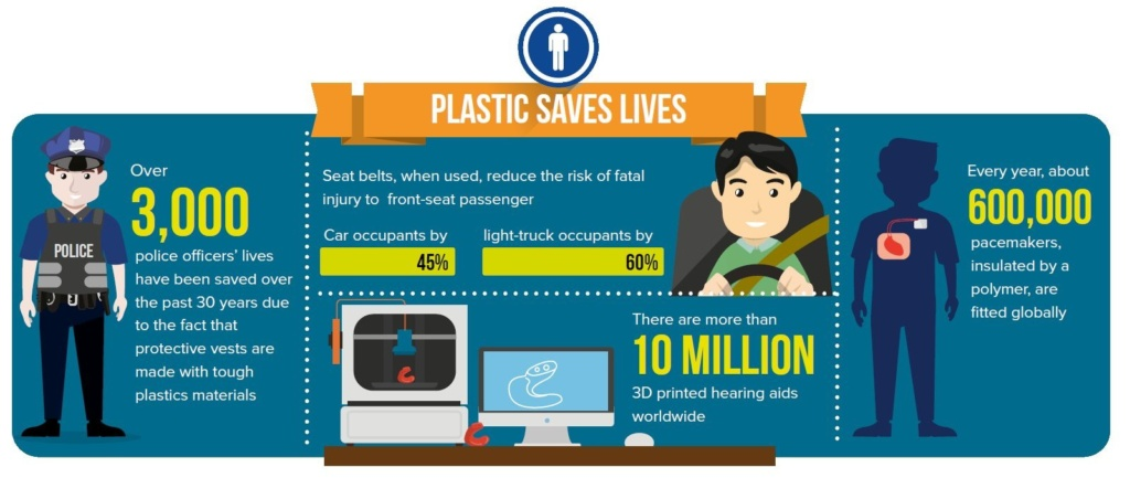 Plastic Saves Lives